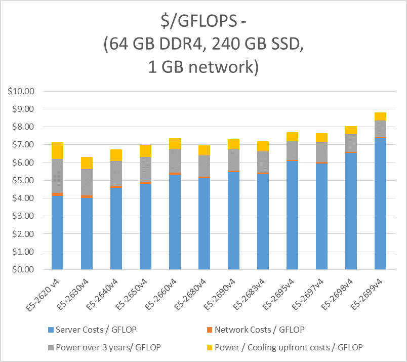 Picking_the_right_processor_blog_fig_2.png